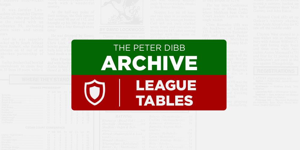 Archive-league-tables-slot.jpg